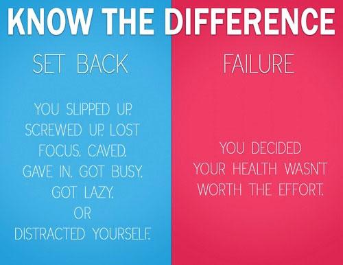 fit-setback-vs-failure