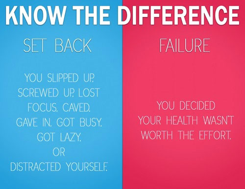 fit-setback-vs-failure